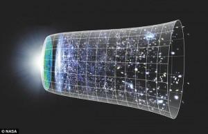 大爆炸产生2个宇宙?时间倒流可至另外一个