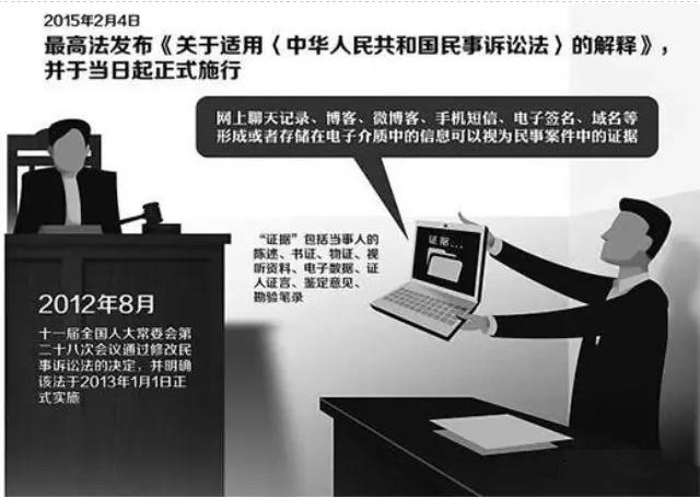 """【要闻】最高法:微博、网上聊天记录等可作""""呈堂证供"""""""
