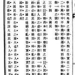 """百年前如何认识""""大国民"""""""