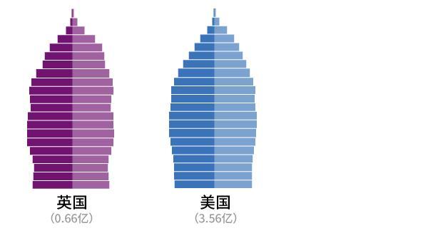 世界人口日|亚洲开始老去,非洲将成为世界上人最多的地方